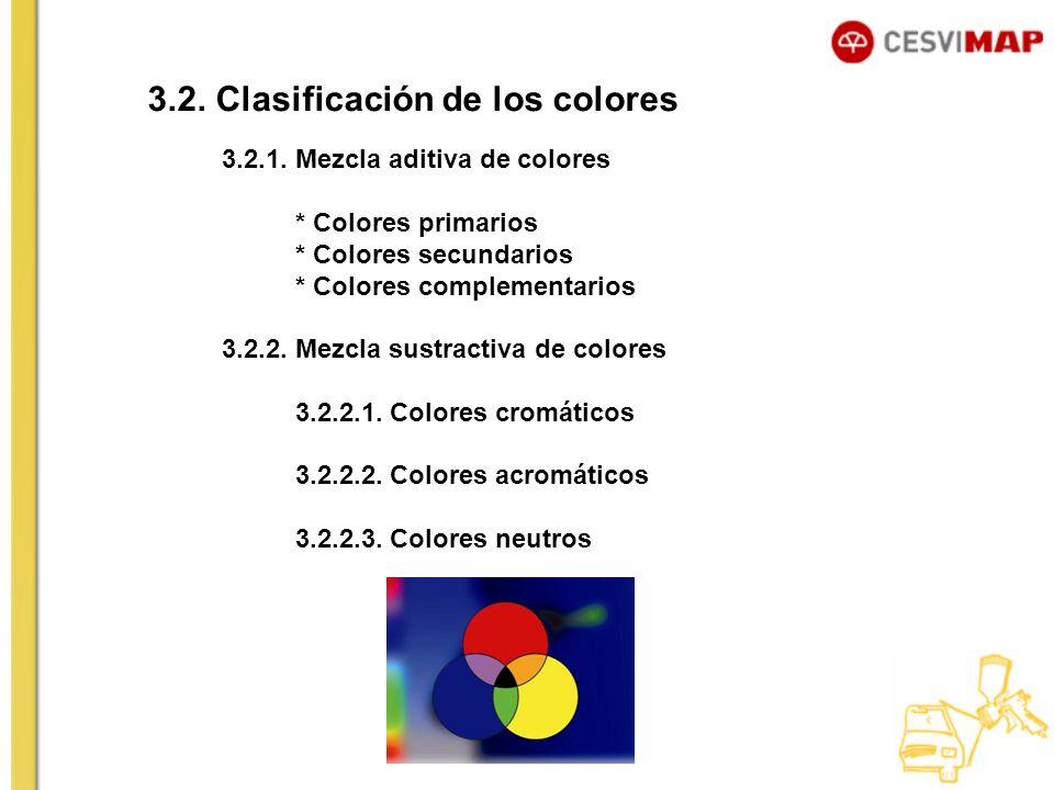 3.2. Clasificación de los colores