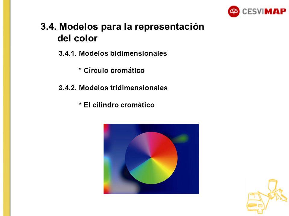 3.4. Modelos para la representación del color