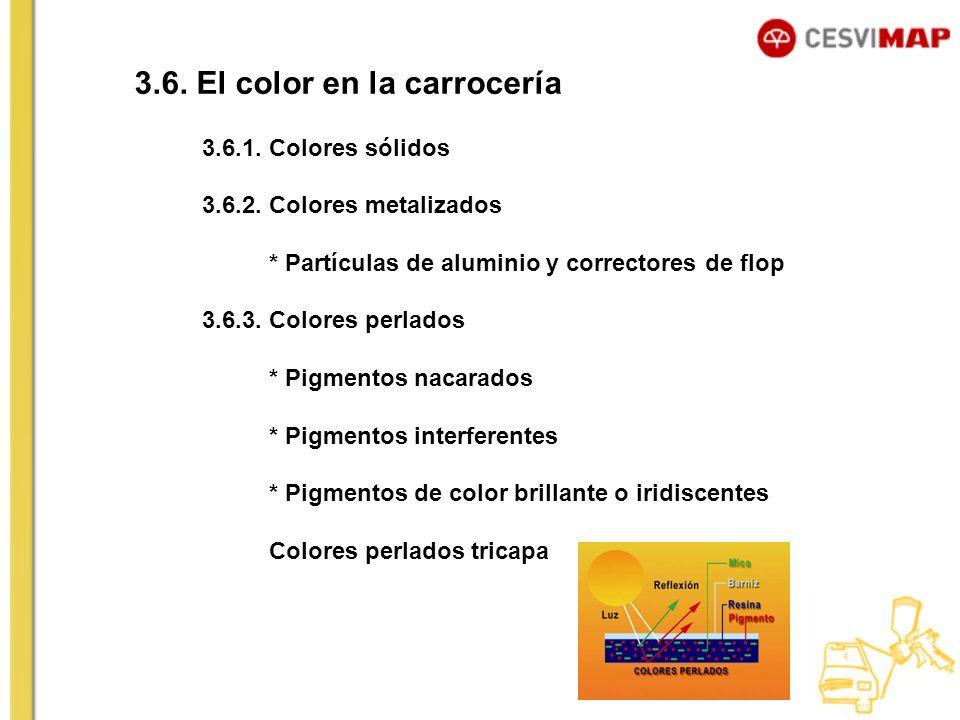 3.6. El color en la carrocería