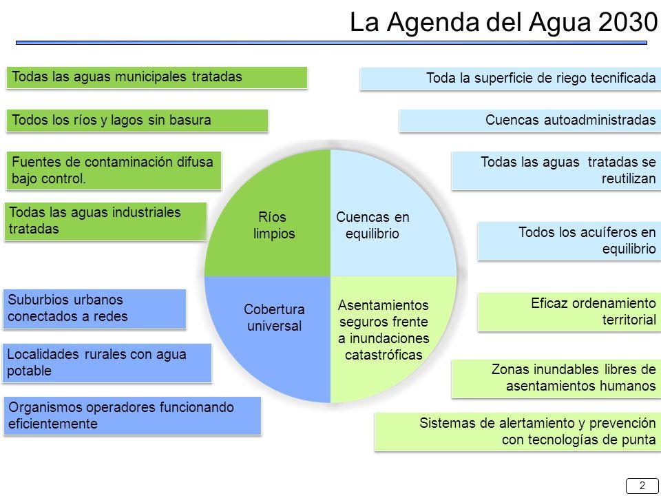 La Agenda del Agua 2030 Todas las aguas municipales tratadas