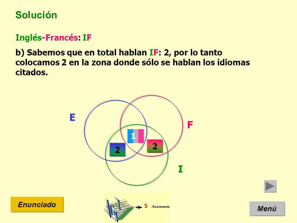 Solución E F I Inglés-Francés: IF