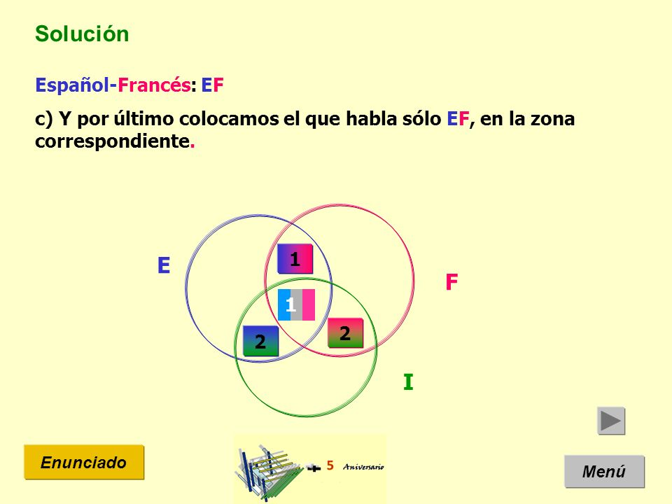 Solución E F I Español-Francés: EF