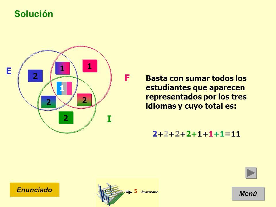 Solución 1. E. 1. 2. F. Basta con sumar todos los estudiantes que aparecen representados por los tres idiomas y cuyo total es: