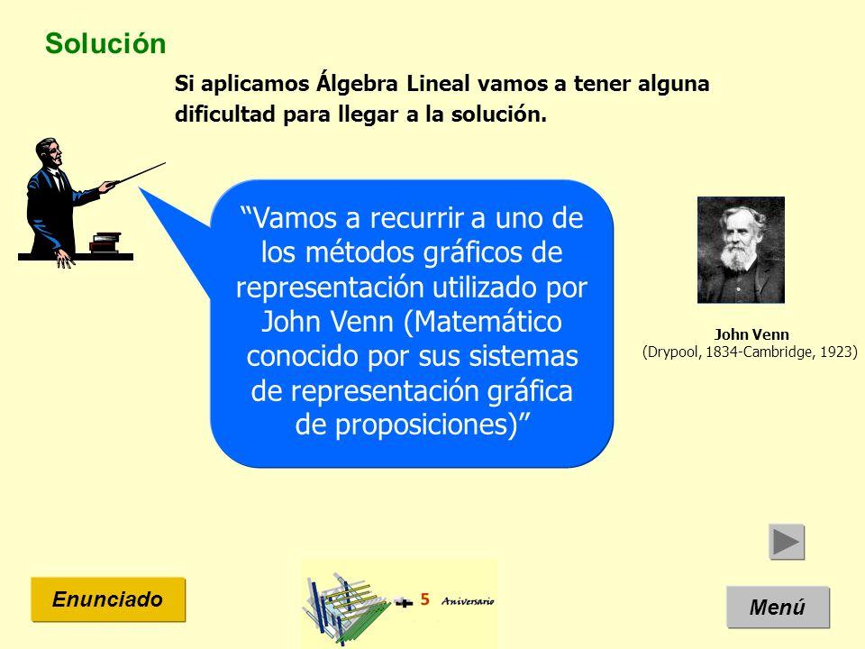 Solución Si aplicamos Álgebra Lineal vamos a tener alguna dificultad para llegar a la solución.