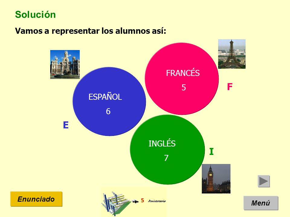 Solución F E I Vamos a representar los alumnos así: FRANCÉS 5 ESPAÑOL