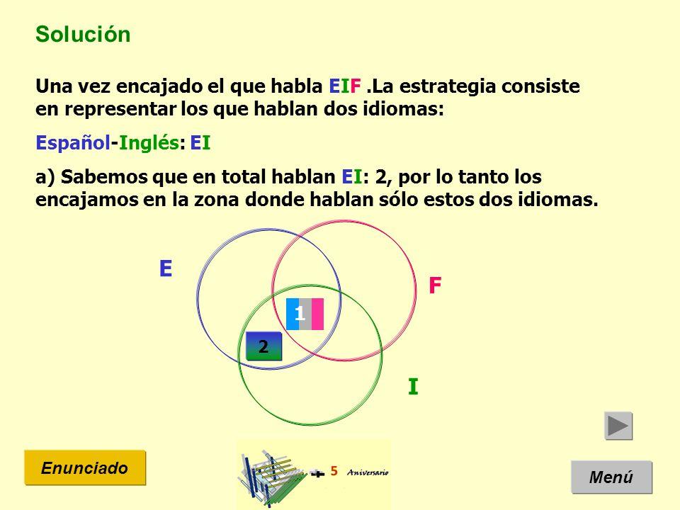 Solución Una vez encajado el que habla EIF .La estrategia consiste en representar los que hablan dos idiomas: