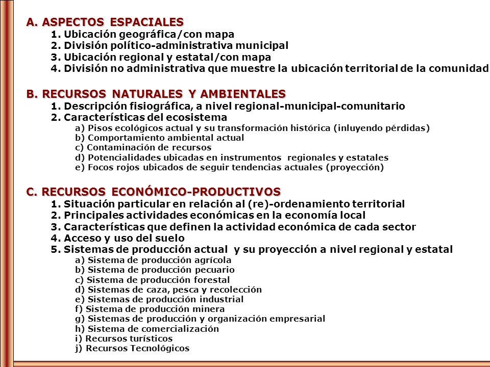 B. RECURSOS NATURALES Y AMBIENTALES