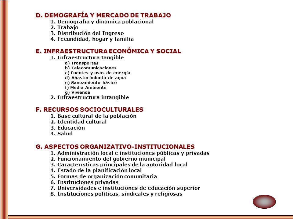 D. DEMOGRAFÍA Y MERCADO DE TRABAJO