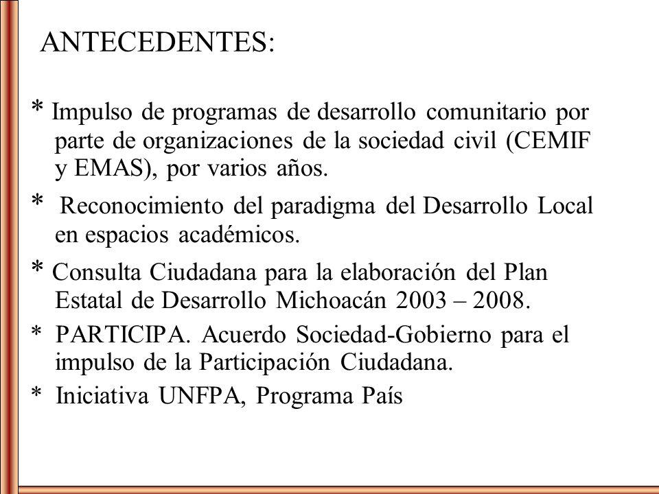 ANTECEDENTES: * Impulso de programas de desarrollo comunitario por parte de organizaciones de la sociedad civil (CEMIF y EMAS), por varios años.
