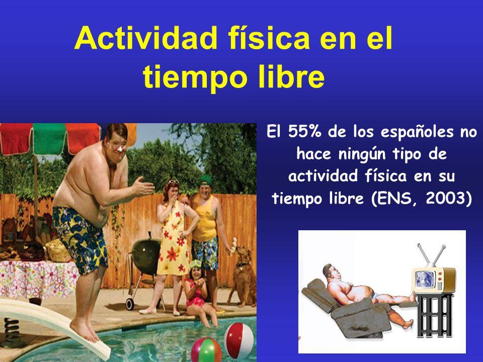 Actividad física en el tiempo libre