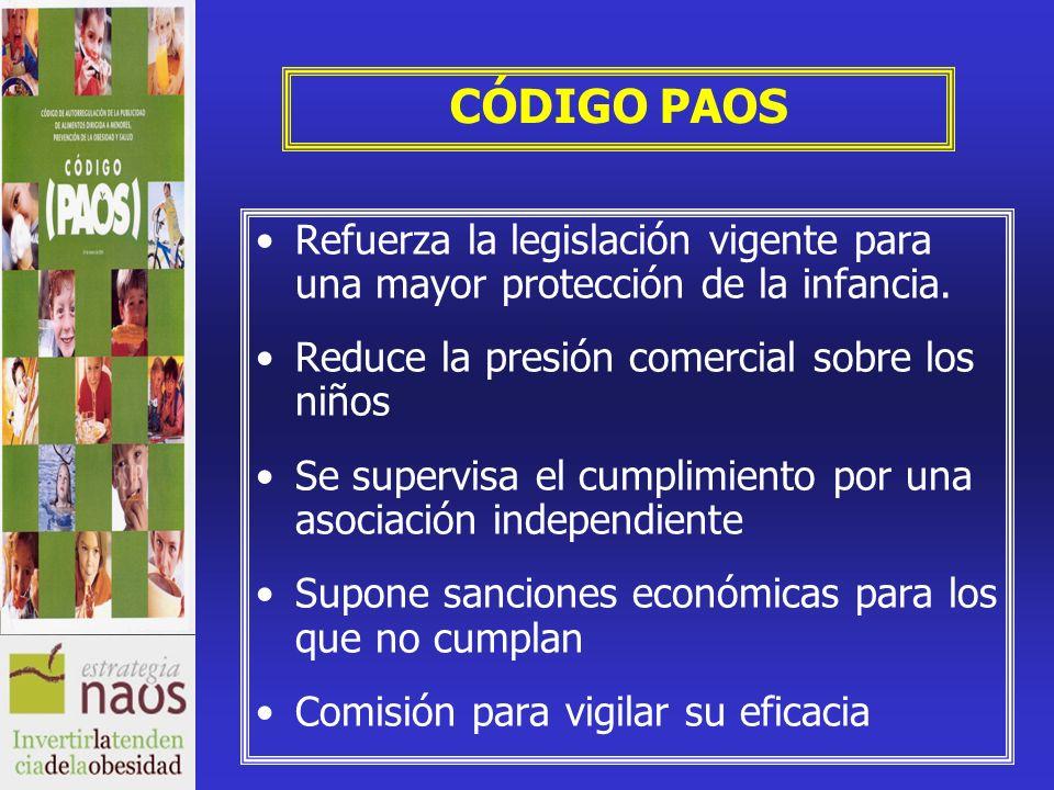 CÓDIGO PAOS Refuerza la legislación vigente para una mayor protección de la infancia. Reduce la presión comercial sobre los niños.