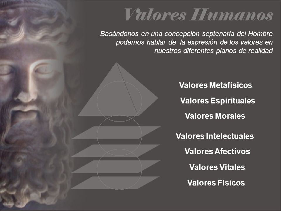 Valores Intelectuales