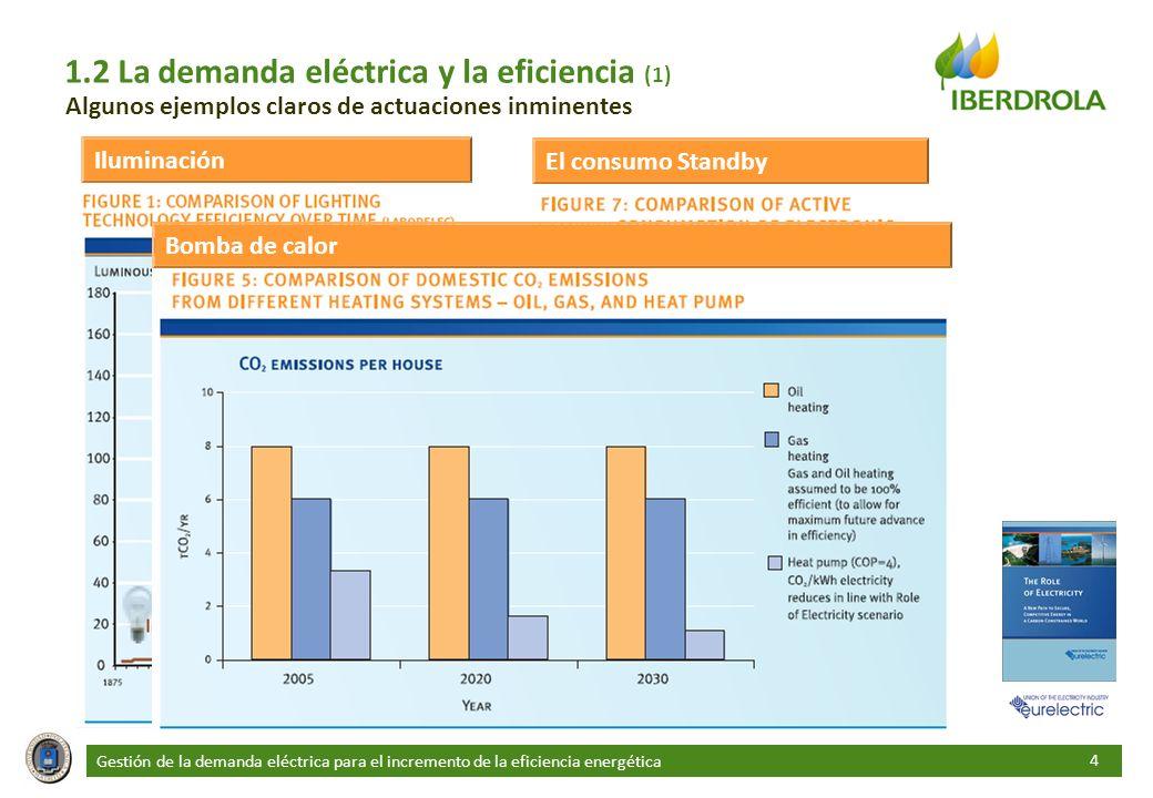 1.2 La demanda eléctrica y la eficiencia (1)