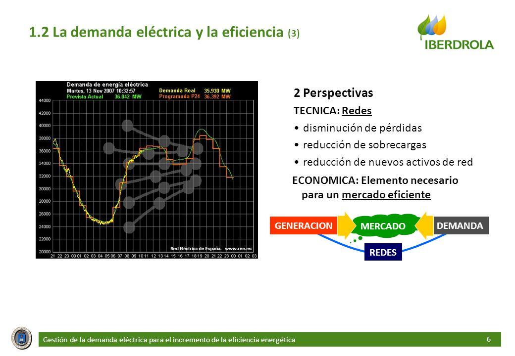 1.2 La demanda eléctrica y la eficiencia (3)