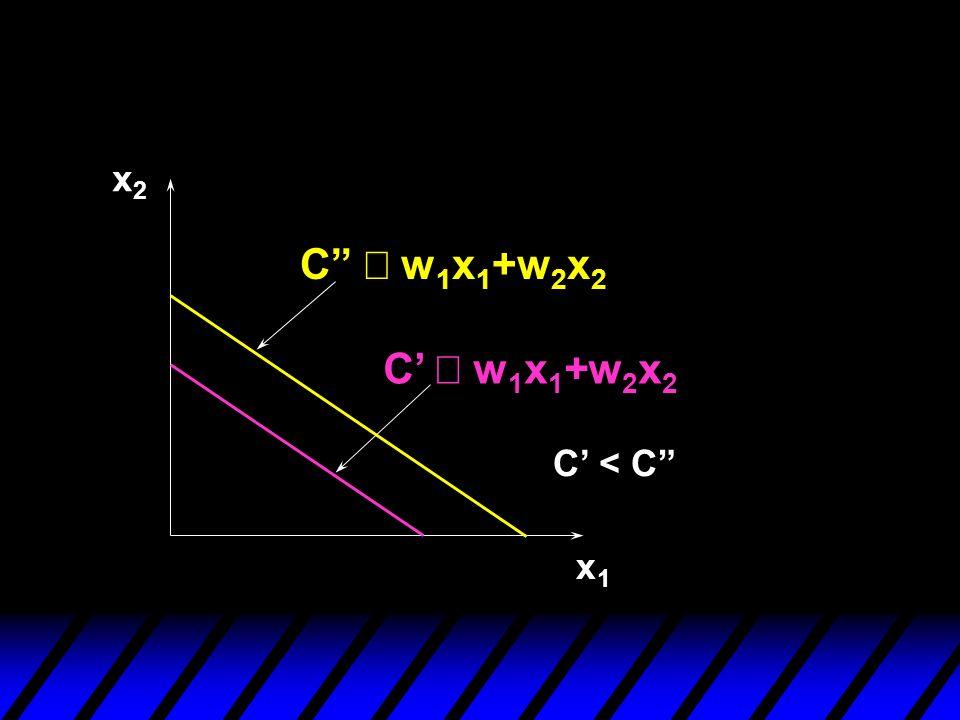 x2 C º w1x1+w2x2 C' º w1x1+w2x2 C' < C x1