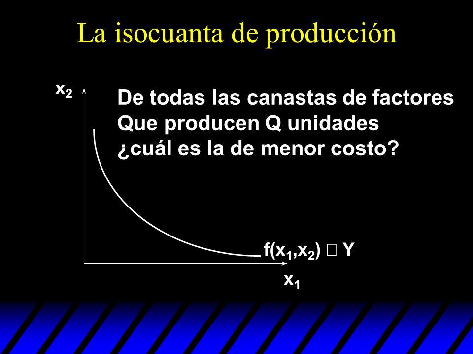 La isocuanta de producción