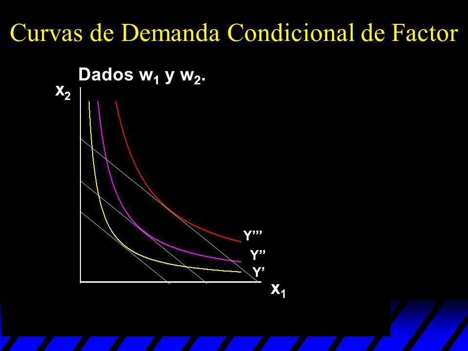 Curvas de Demanda Condicional de Factor