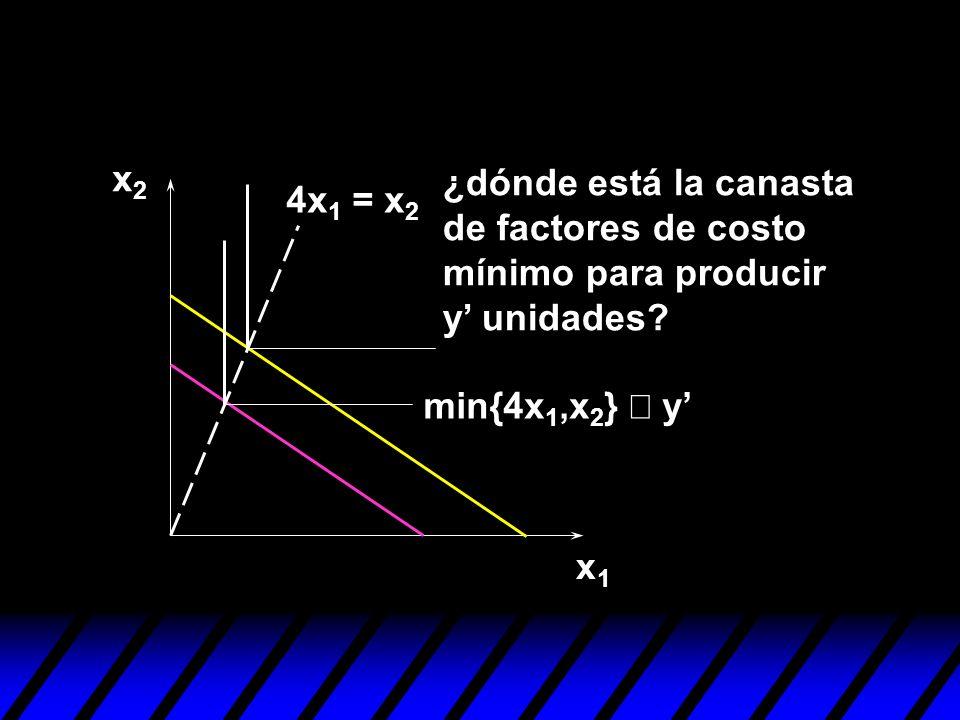 x2 ¿dónde está la canasta de factores de costo mínimo para producir y' unidades 4x1 = x2. min{4x1,x2} º y'
