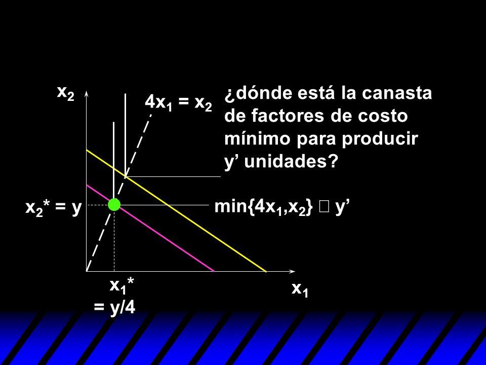 x2 ¿dónde está la canasta de factores de costo mínimo para producir y' unidades 4x1 = x2. x2* = y.