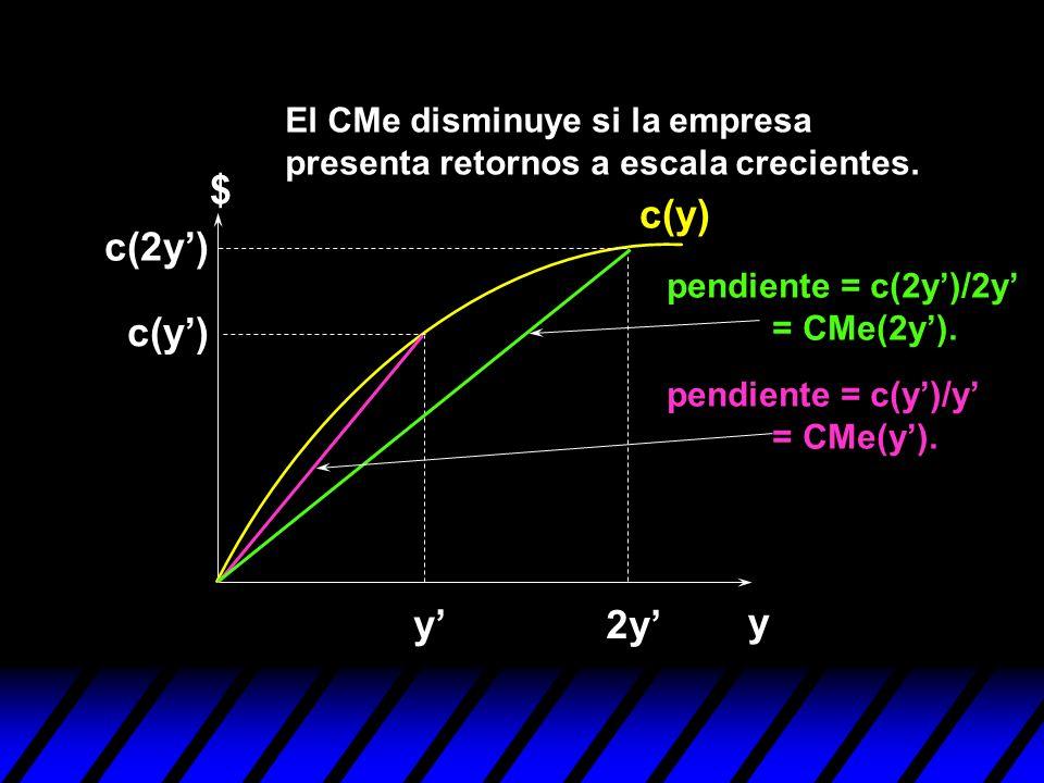 $ c(y) c(2y') c(y') y' 2y' y
