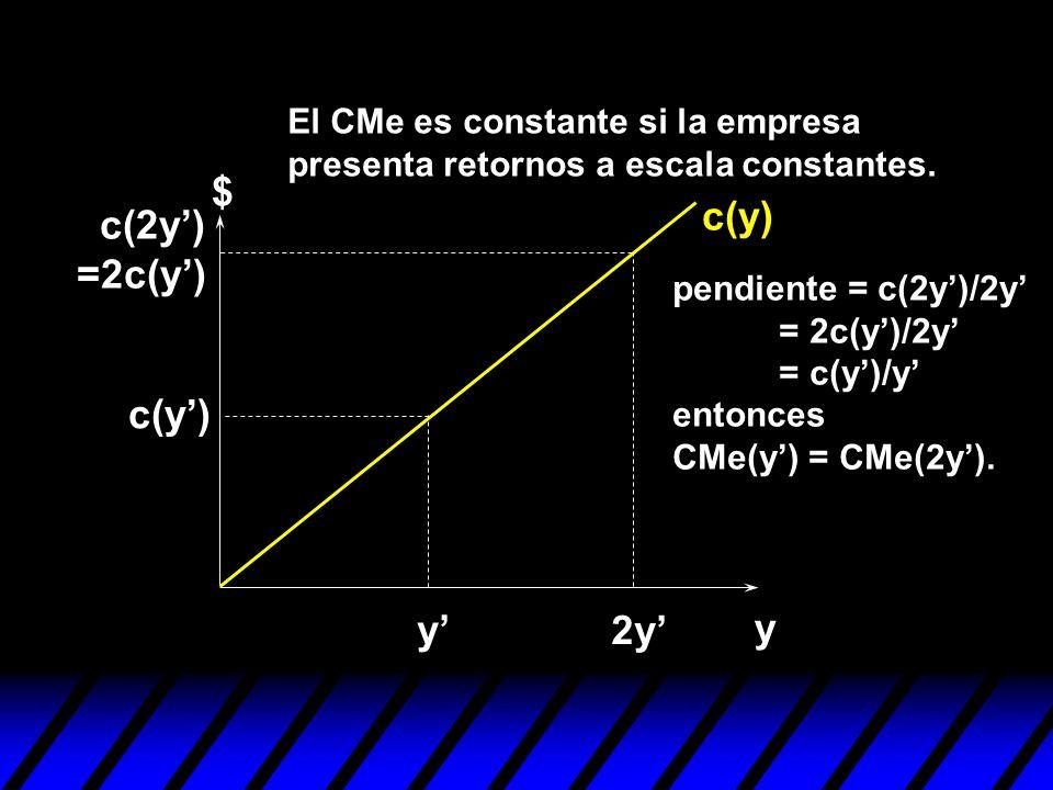 $ c(y) c(2y') =2c(y') c(y') y' 2y' y