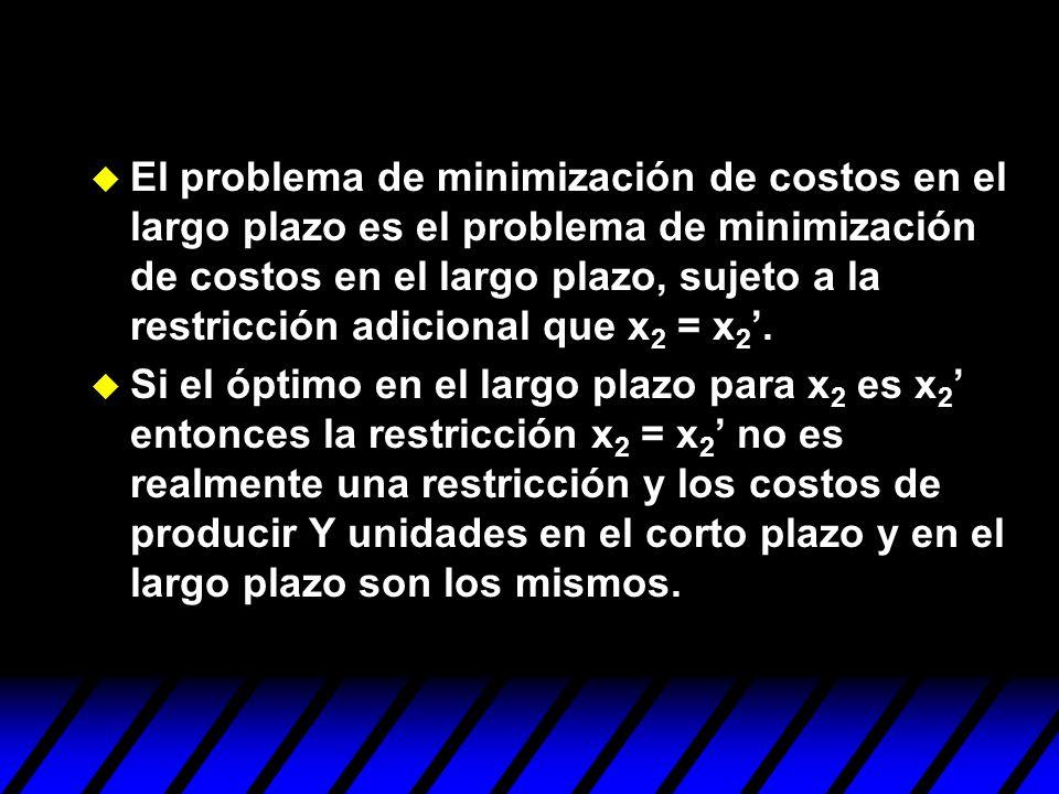 El problema de minimización de costos en el largo plazo es el problema de minimización de costos en el largo plazo, sujeto a la restricción adicional que x2 = x2'.