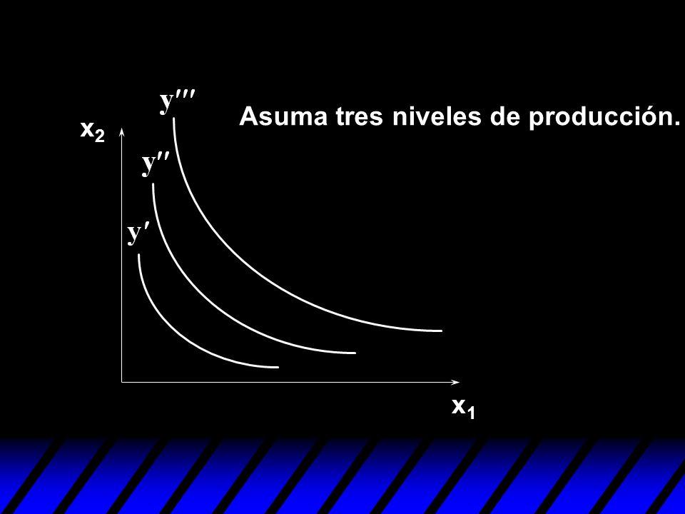 Asuma tres niveles de producción.