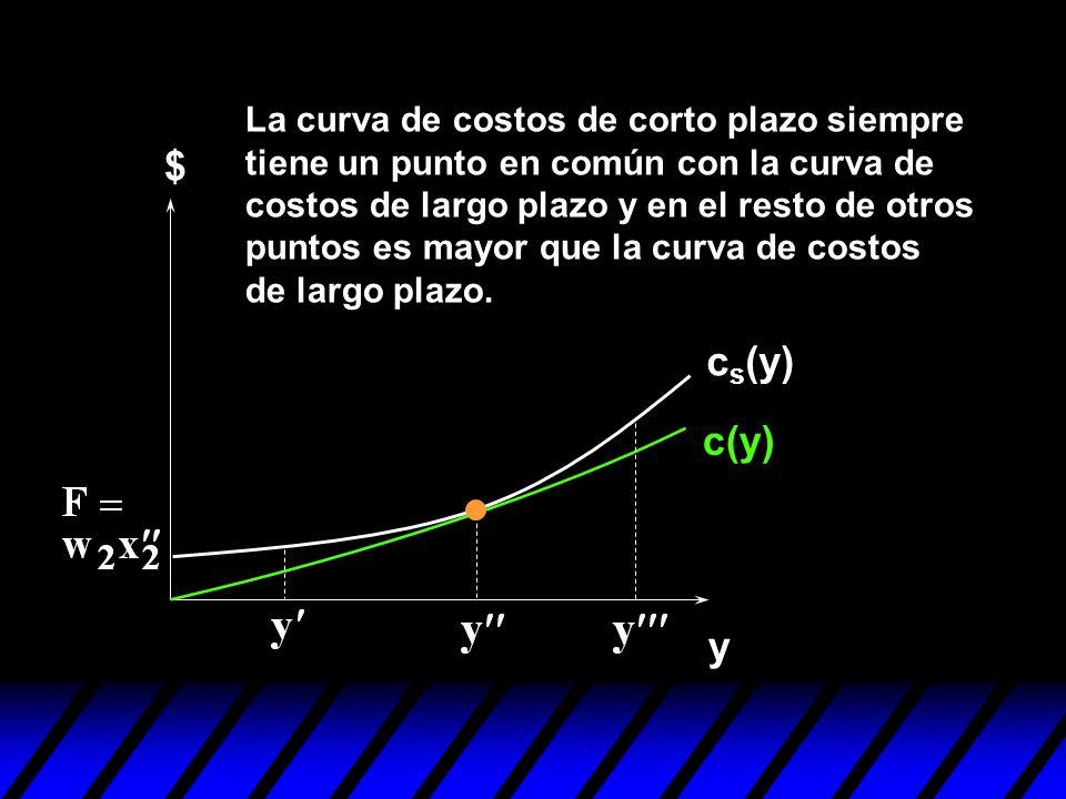 La curva de costos de corto plazo siempre tiene un punto en común con la curva de