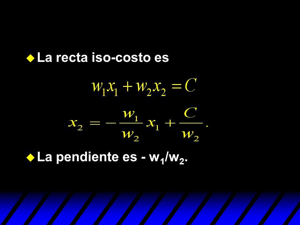 La recta iso-costo es La pendiente es - w1/w2.