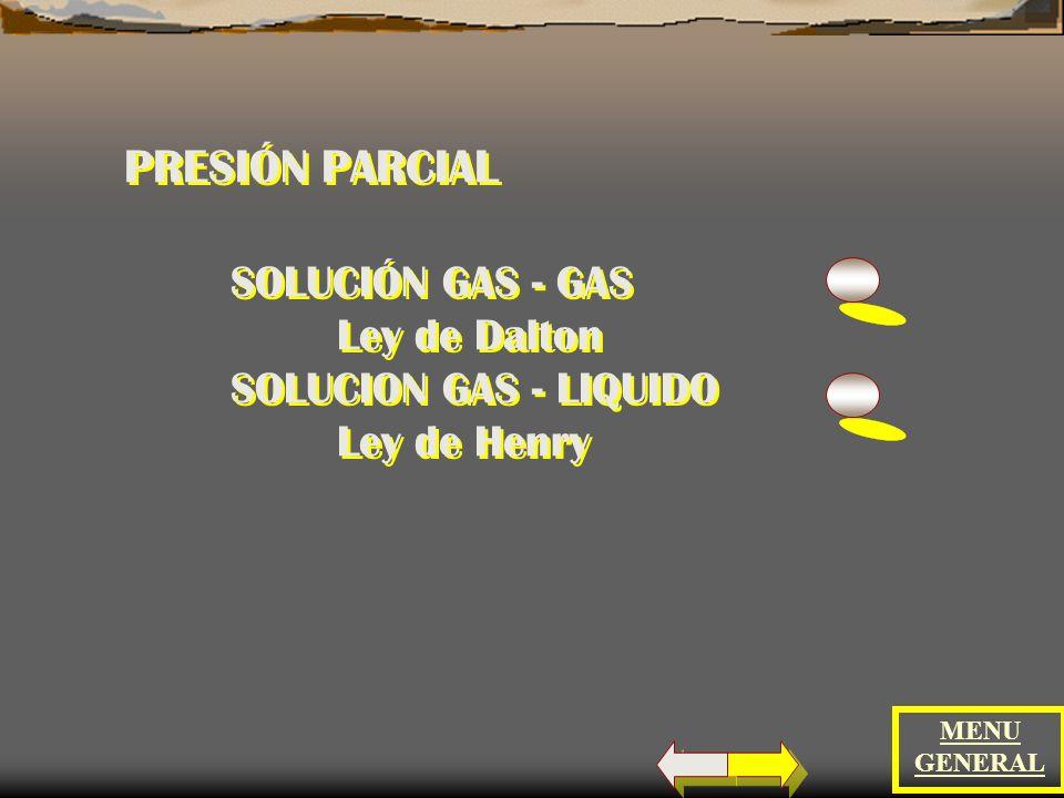 PRESIÓN PARCIAL SOLUCIÓN GAS - GAS Ley de Dalton