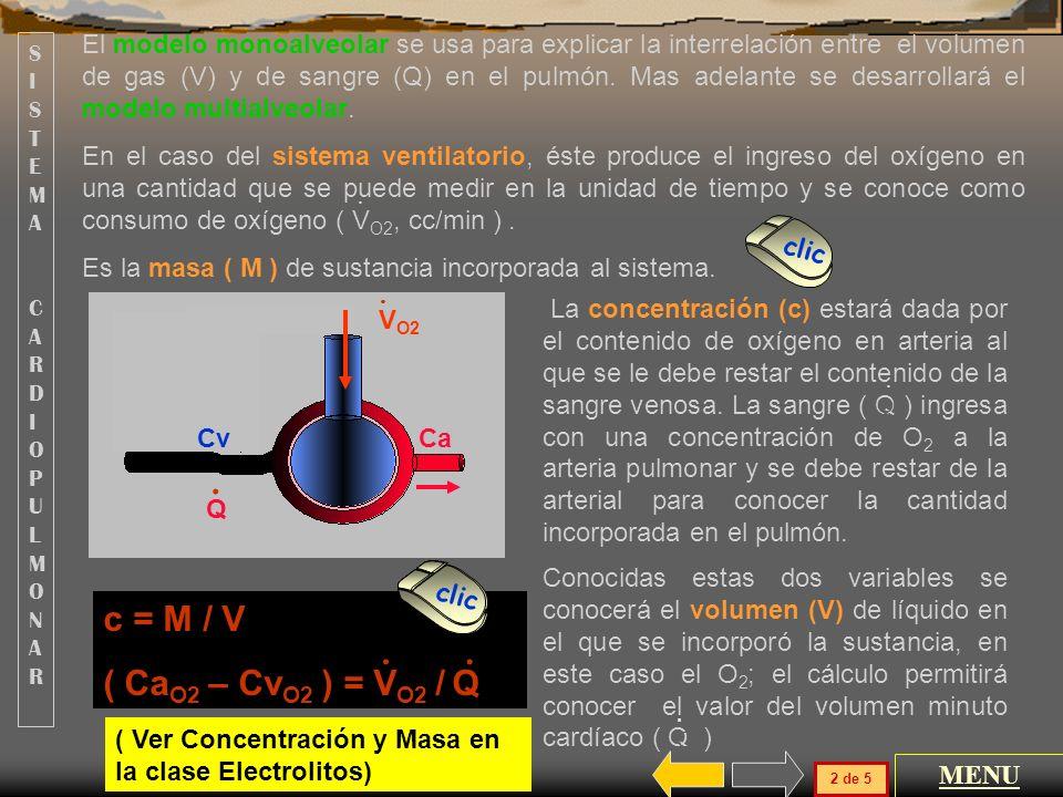 . . . V = c * M Q = (CaO2 – CvO2) * VO2 . c = M / V