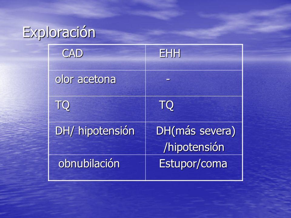 Exploración CAD EHH olor acetona - TQ DH/ hipotensión DH(más severa)