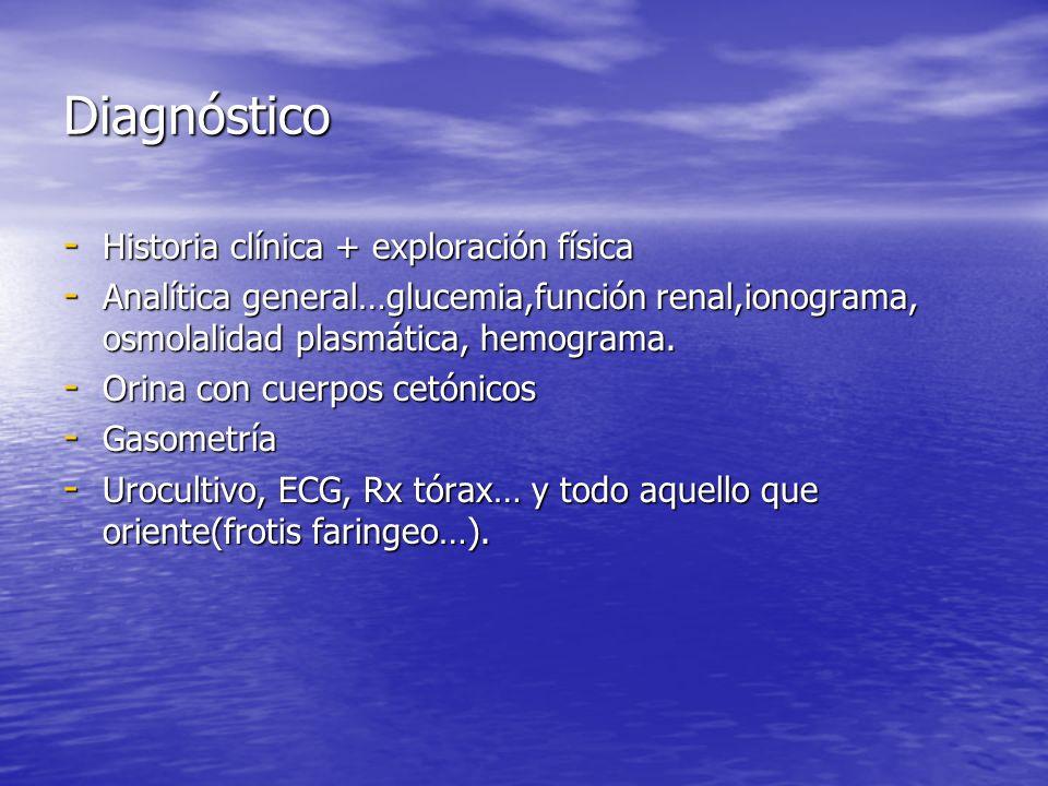 Diagnóstico Historia clínica + exploración física