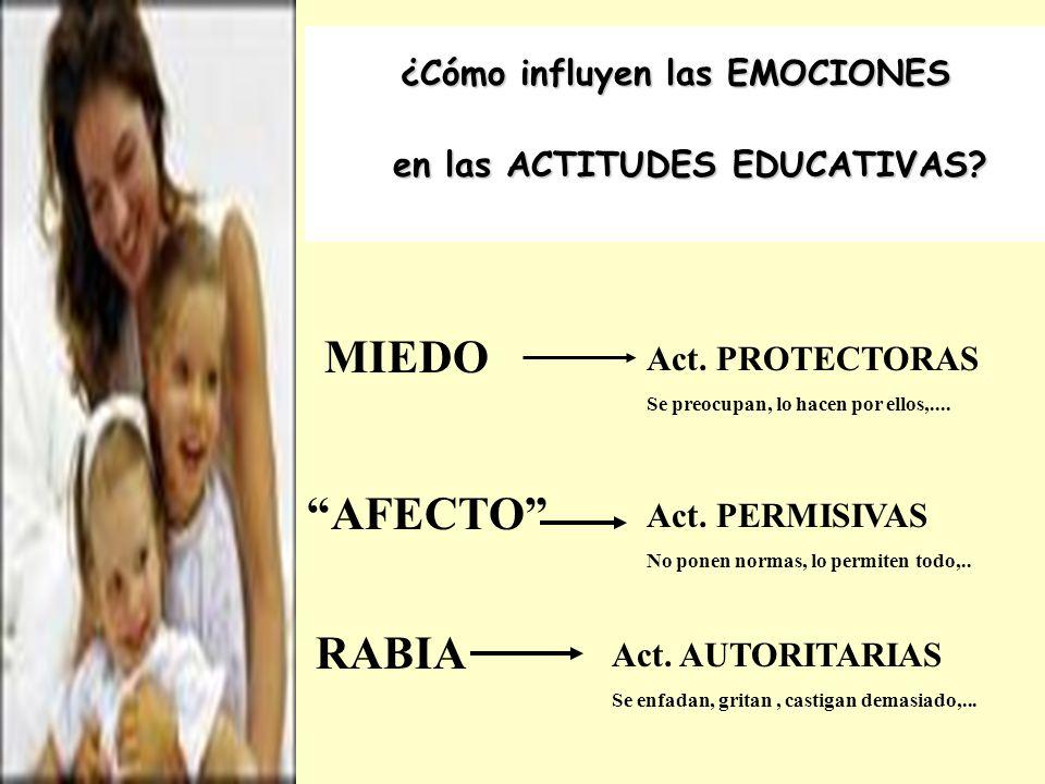¿Cómo influyen las EMOCIONES en las ACTITUDES EDUCATIVAS