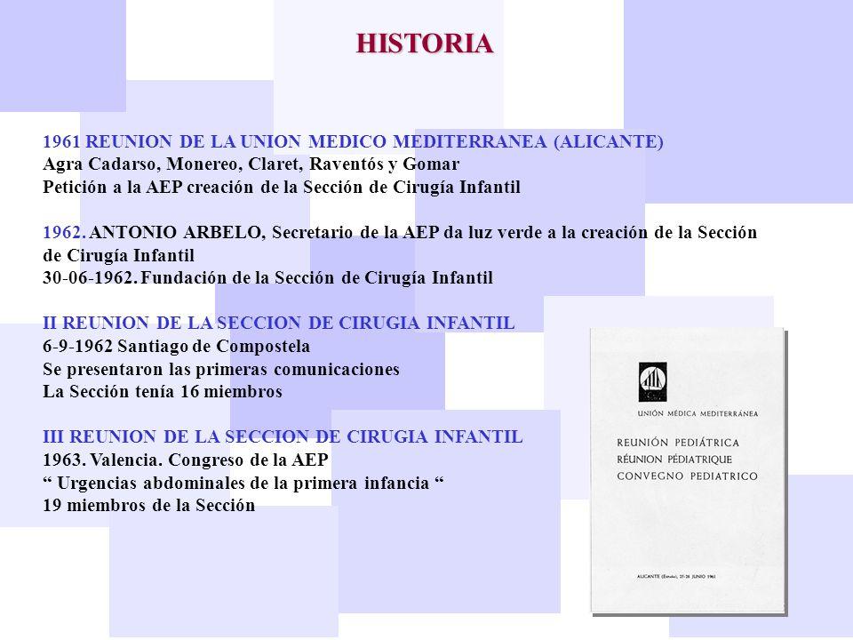 HISTORIA 1961 REUNION DE LA UNION MEDICO MEDITERRANEA (ALICANTE)