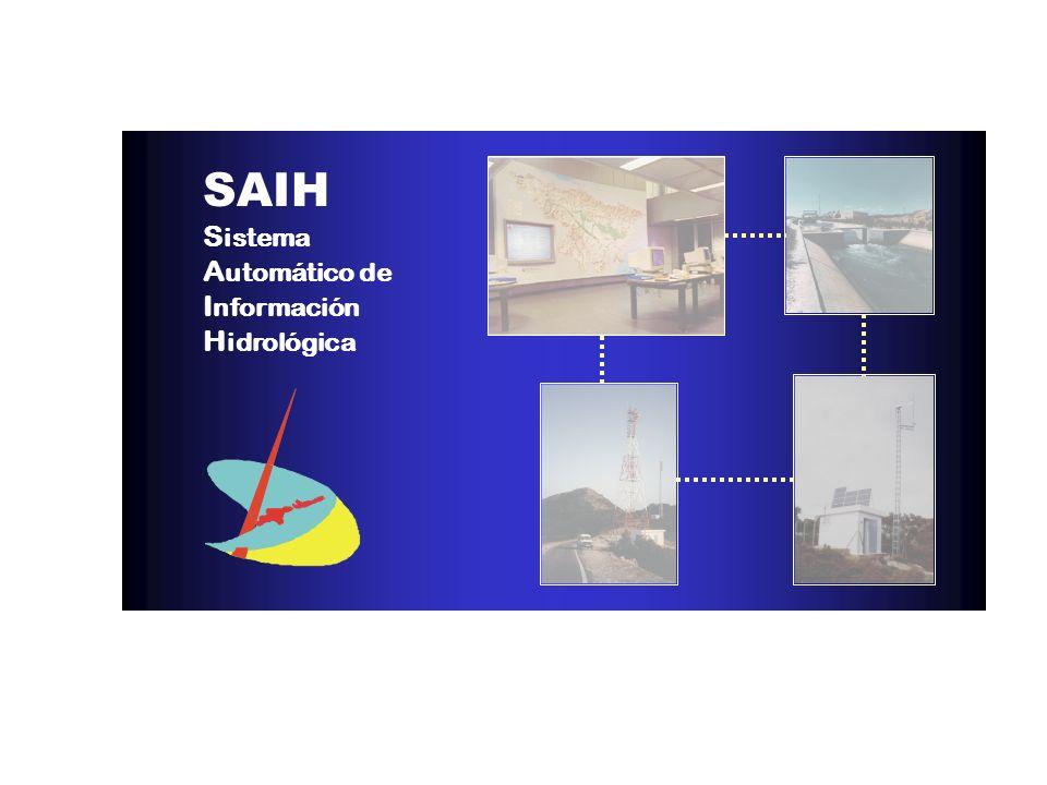 SAIH Sistema Automático de Información Hidrológica