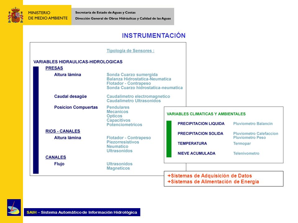 INSTRUMENTACIÓN Sistemas de Adquisición de Datos