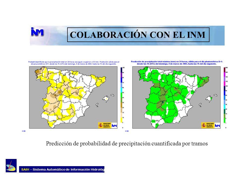 COLABORACIÓN CON EL INM