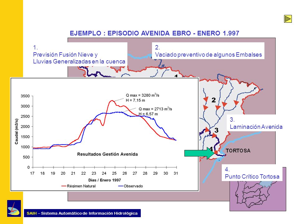 EJEMPLO : EPISODIO AVENIDA EBRO - ENERO 1.997