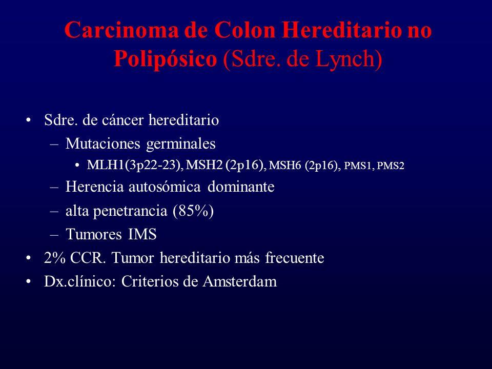Carcinoma de Colon Hereditario no Polipósico (Sdre. de Lynch)