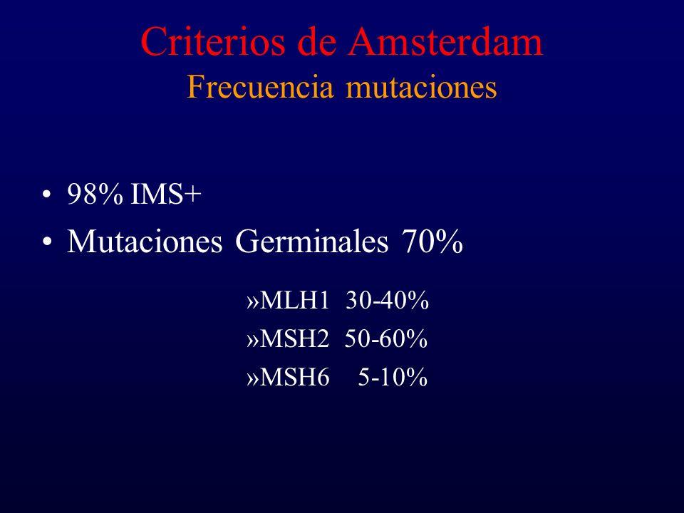 Criterios de Amsterdam Frecuencia mutaciones