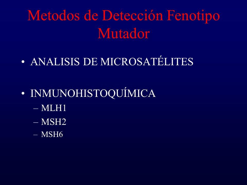 Metodos de Detección Fenotipo Mutador