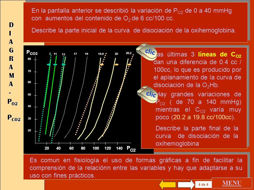 Las últimas 3 líneas de CO2 dan una diferencia de 0