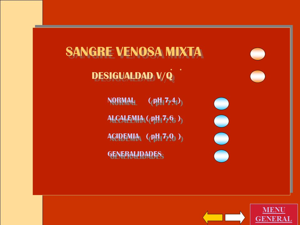 SANGRE VENOSA MIXTA . DESIGUALDAD V/Q N0RMAL ( pH 7.4 )