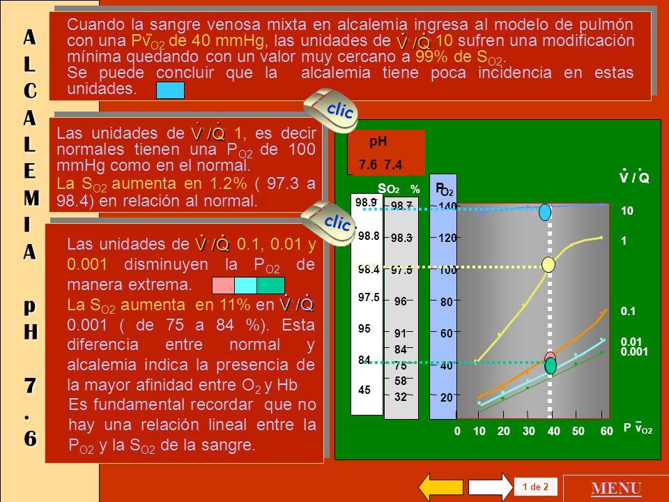 ALCALEMIA pH. 7.6.