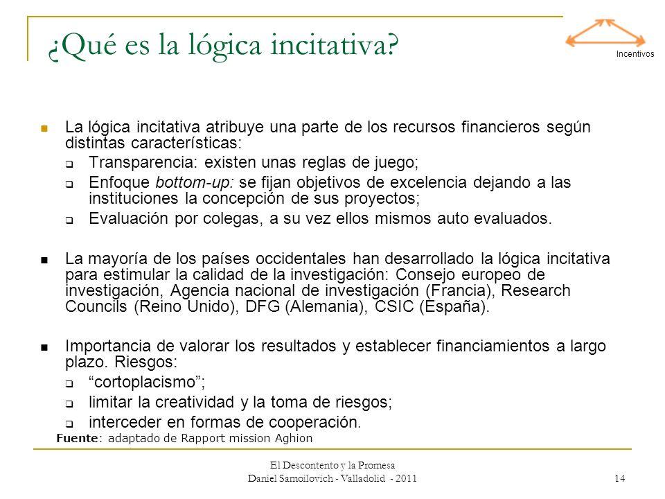 ¿Qué es la lógica incitativa