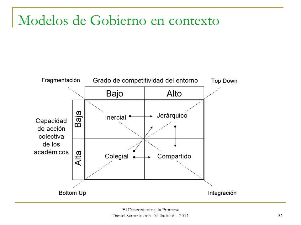 Modelos de Gobierno en contexto