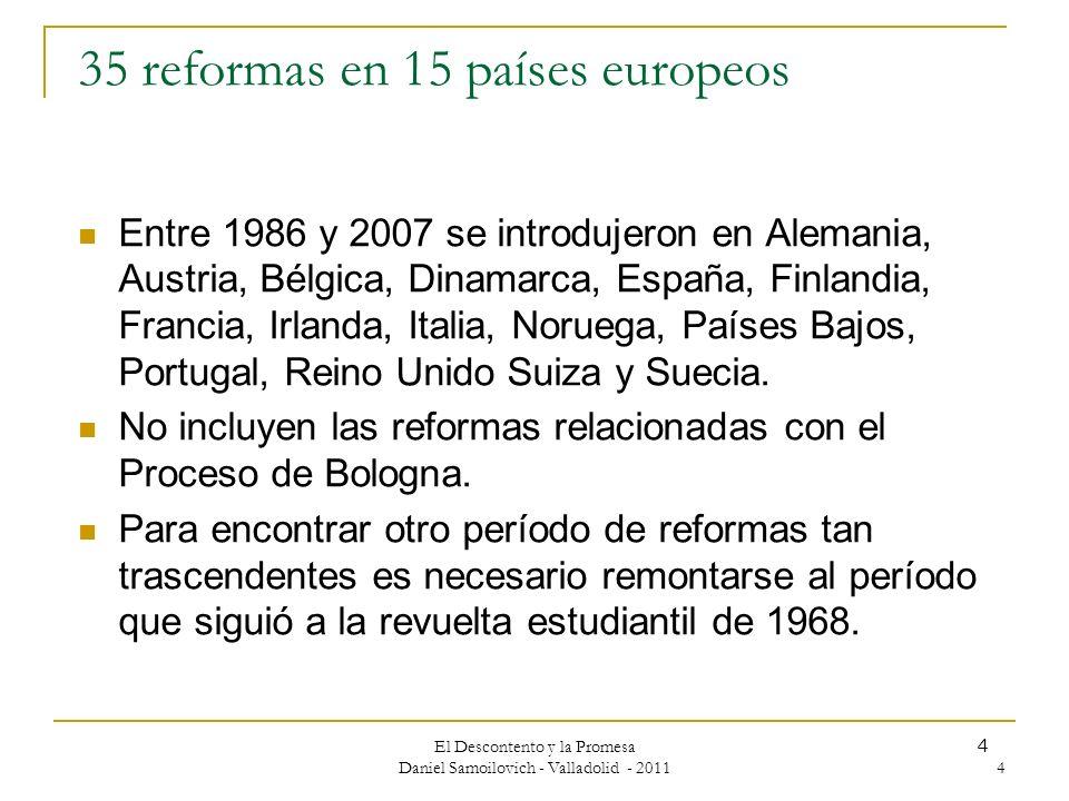 35 reformas en 15 países europeos