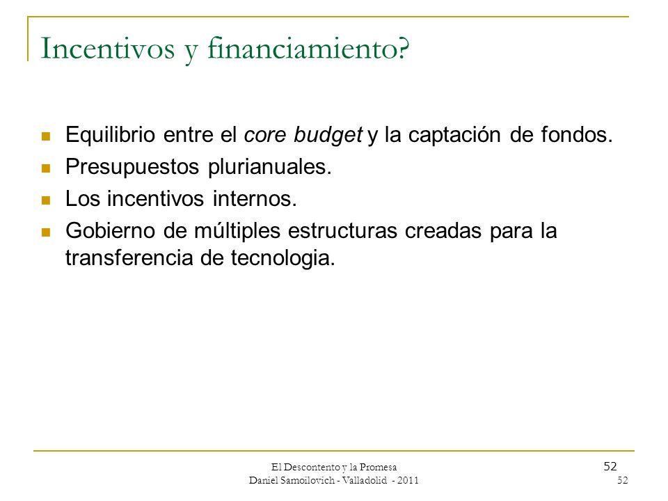 Incentivos y financiamiento