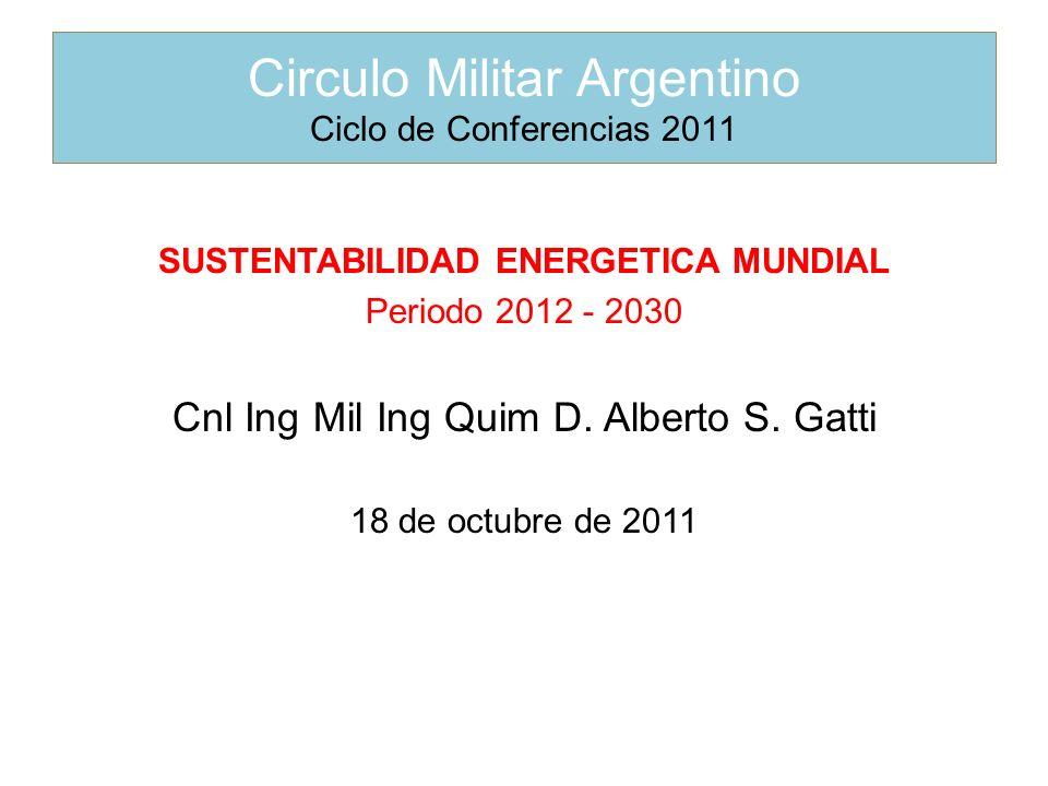 Circulo Militar Argentino Ciclo de Conferencias 2011